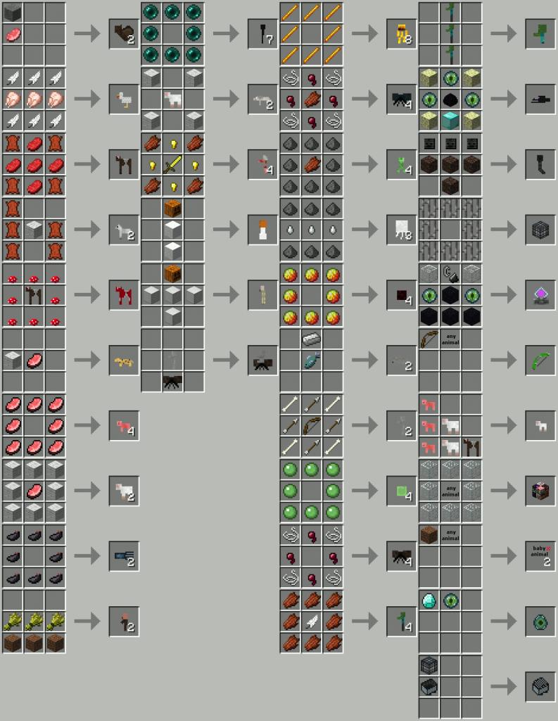 Minecraft Inventory Crafting