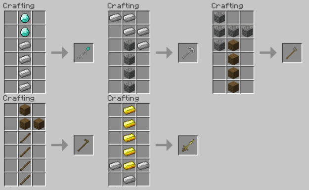 ToolRecipes