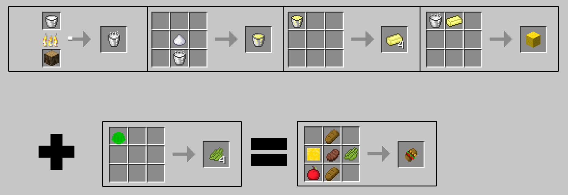 How to make food in minecraft the image for Cuisine minecraft