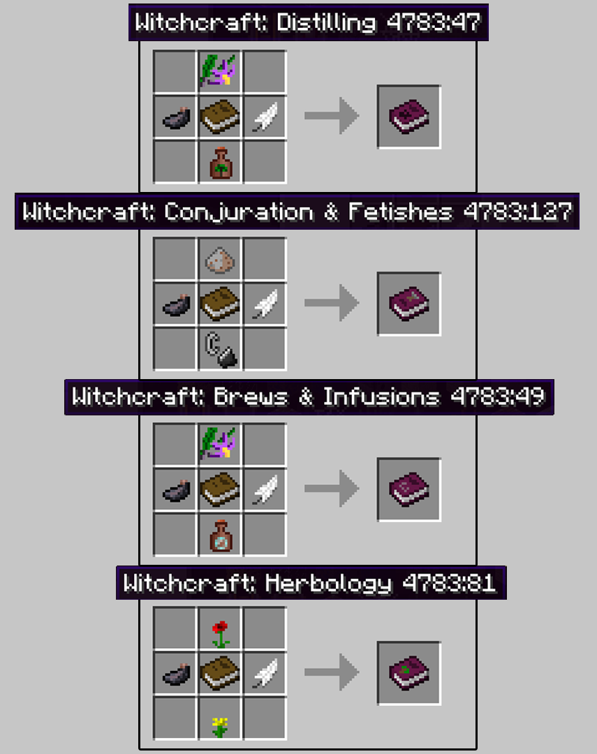 Book mod recipe